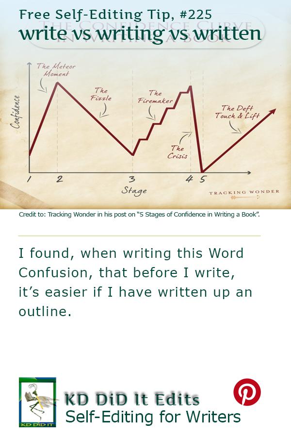 Pinterest pin for Write vs Writing vs Written