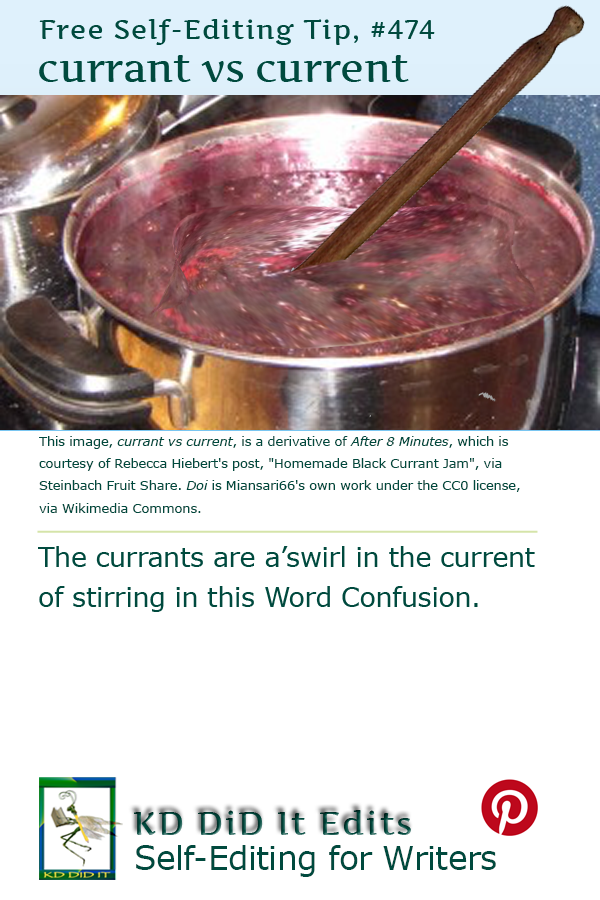 Pinterest pin for Currant versus Current