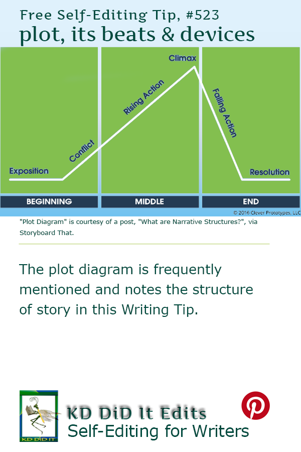 Writing TIp: Plot, Its Beats and Devices