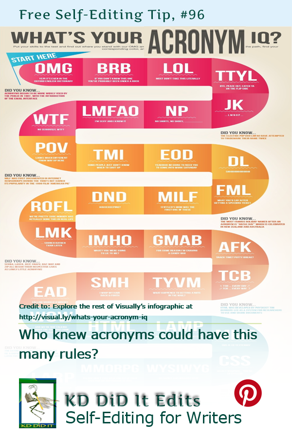 Pinterest pin for Acronyms & Initialisms