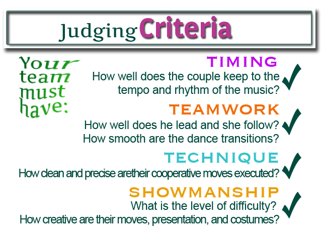 A list of judging criteria