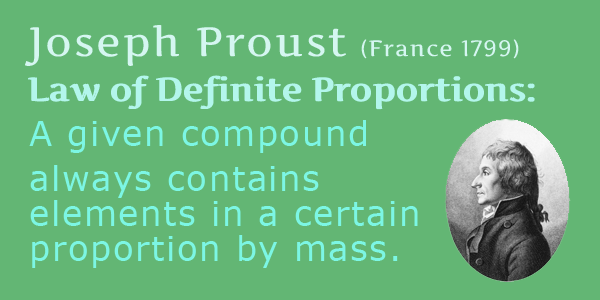 A green sign stating the Law of Definite Proportions