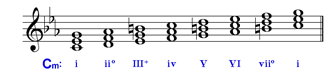 Displays diatonic triads in melodic minor
